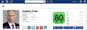 Bugscore users rate Russian President Vladimir Putin